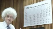 Profesoriaus plaukas su mažiausia pasaulyje periodine elementų lentele pateko į Gineso rekordų knygą. 2012 metų Gineso rekordų pasirodė įrašas oficialiai […]